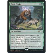 Food Chain Thumb Nail