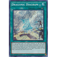 Dragonic Diagram Thumb Nail
