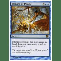 Balance of Power Thumb Nail