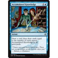 Accumulated Knowledge Thumb Nail