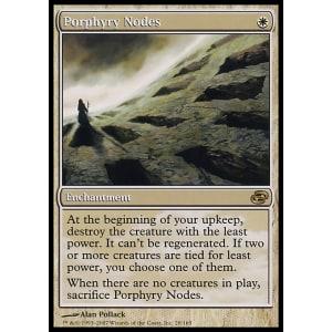 Porphyry Nodes
