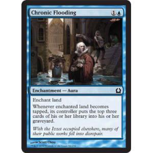 Chronic Flooding