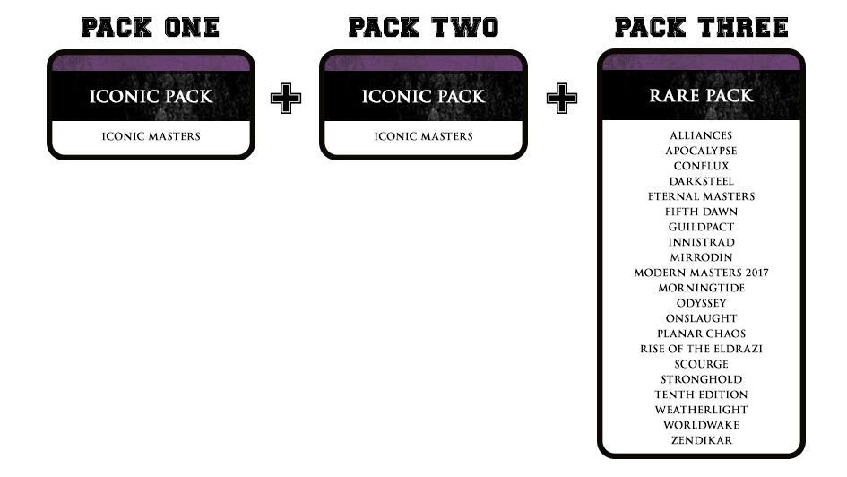 Chaos Draft Box - Iconic Vol. 1