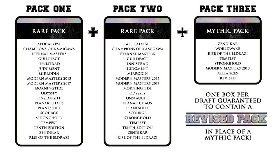 Chaos Draft Box - Platinum Vol. 1