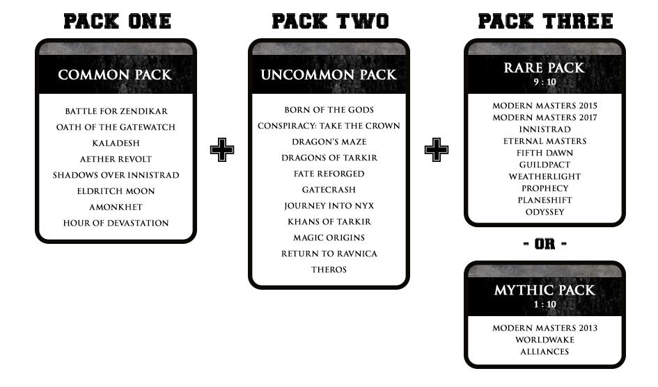 Chaos Draft Box - Silver Vol. 1