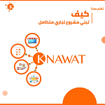 Knawat Promo Codes & Coupons