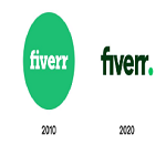 Fiverr Promo Codes and Fiverr Coupons