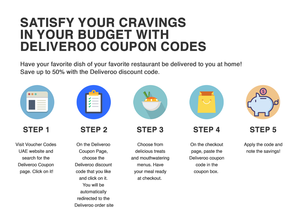 deliveroo coupon page infographic