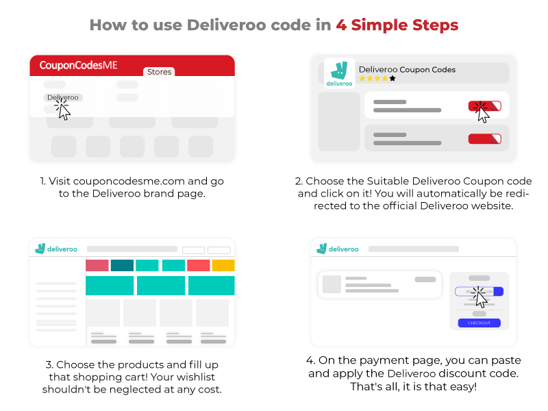 Deliveroo Coupon Code