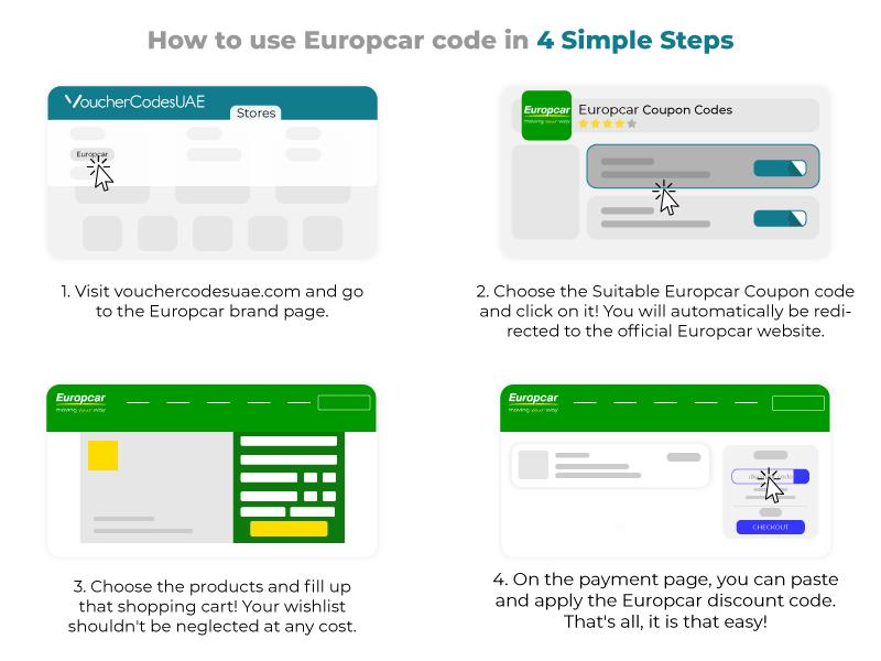 How to use Europcar Promo Code