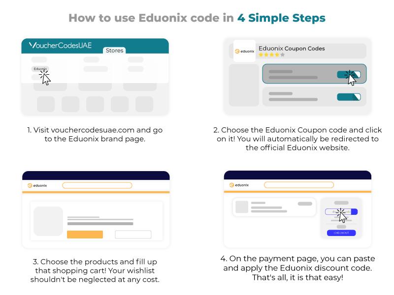 Eduonix Promo Code