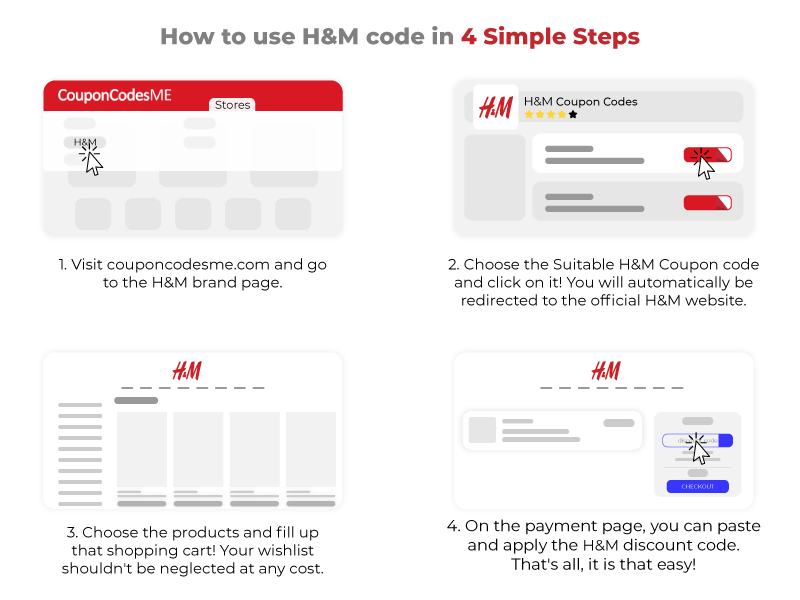 How to use H&M Discount Code