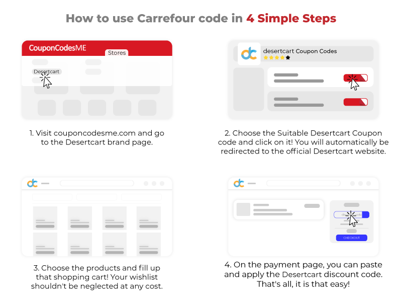 How to use Carrefour Coupon Code