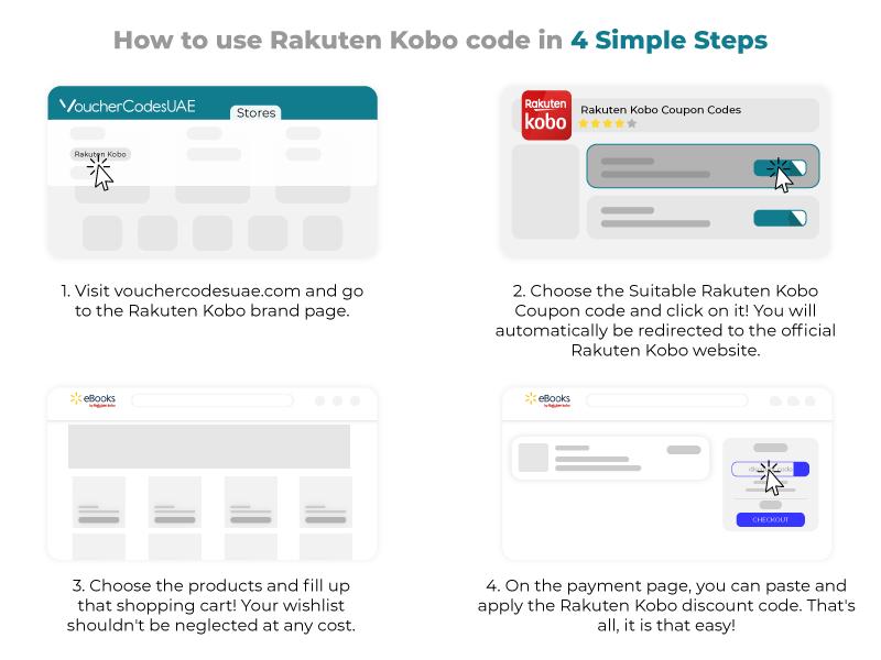 Rakuten Kobo Coupon Code