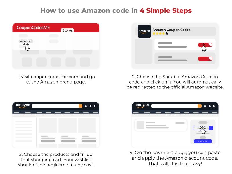Amazon KSA Coupon Code