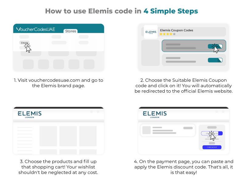 Elemis Code