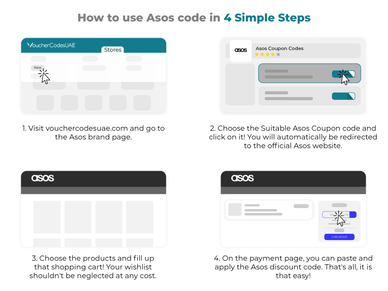 How to Use ASOS Discount Code