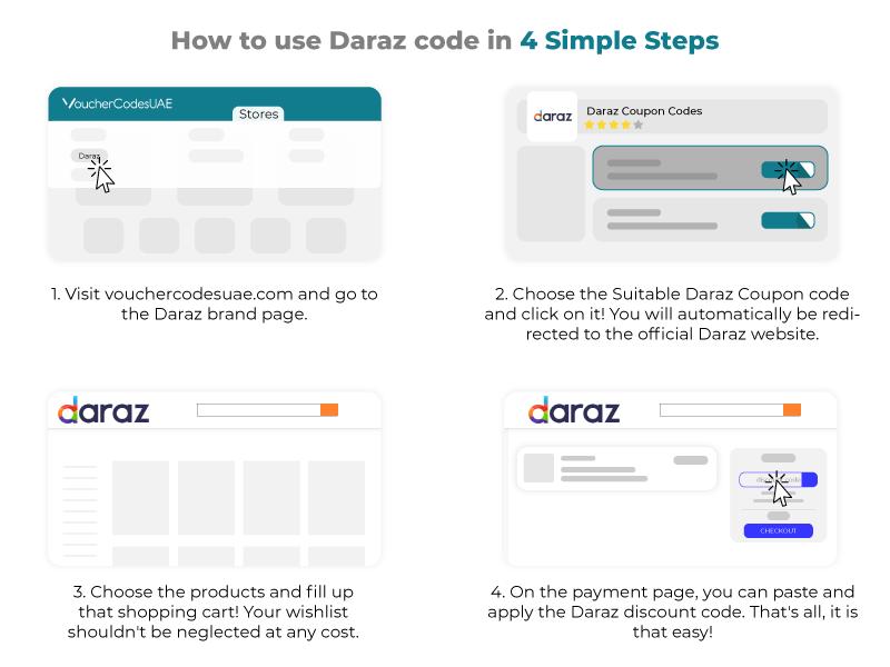 Daraz Discount Code