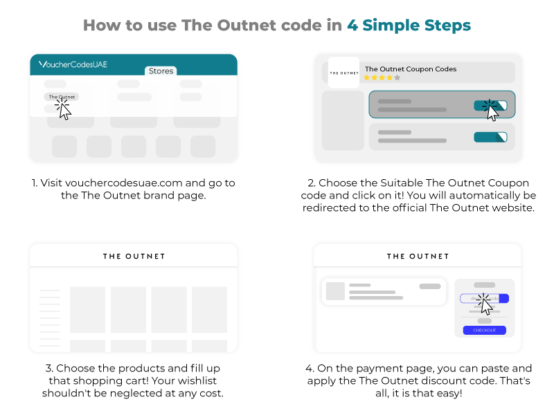 The Outnet Coupon Code