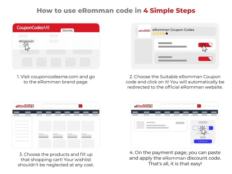 eRomman Coupon Code