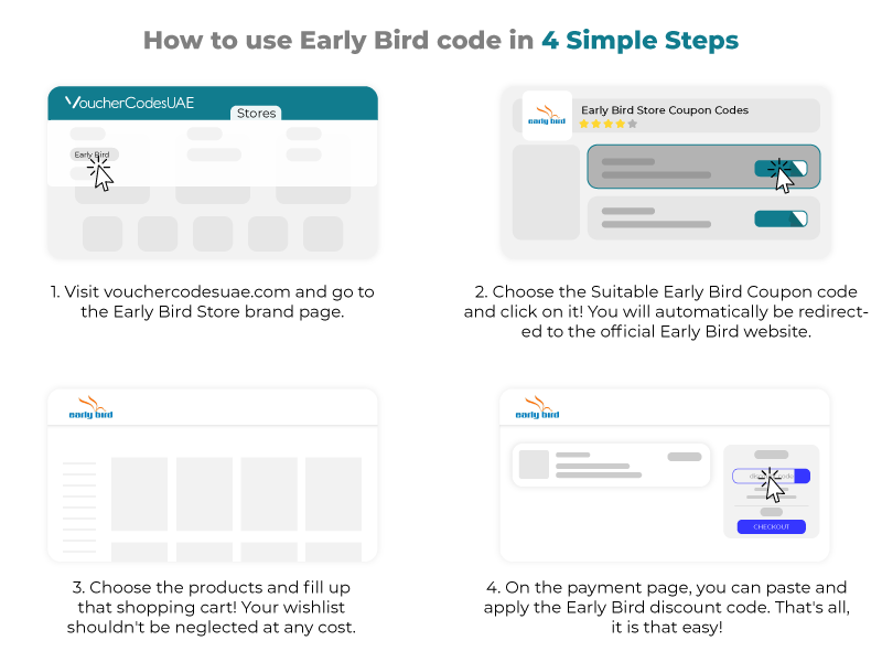 Early Bird Discount Codes