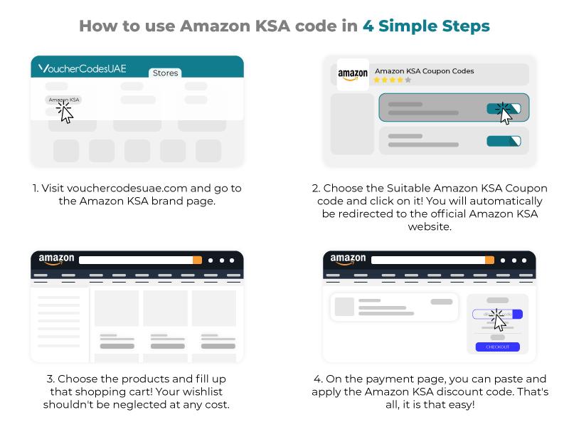 Amazon KSA Promo Codes