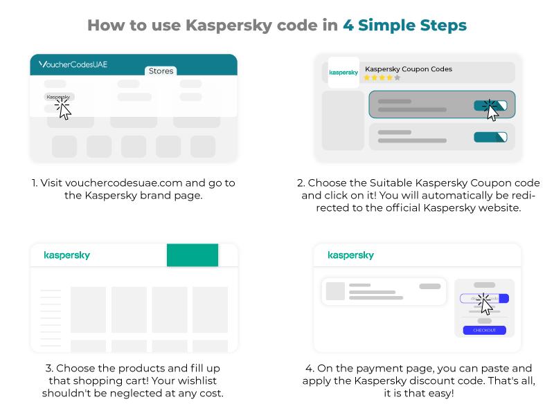 Kaspersky Lab Promotional Code