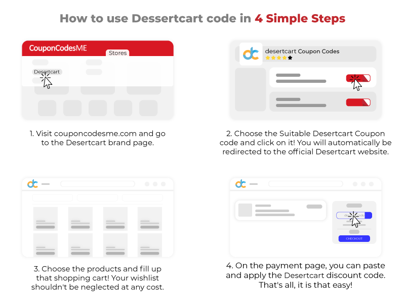 Desertcart Voucher Code