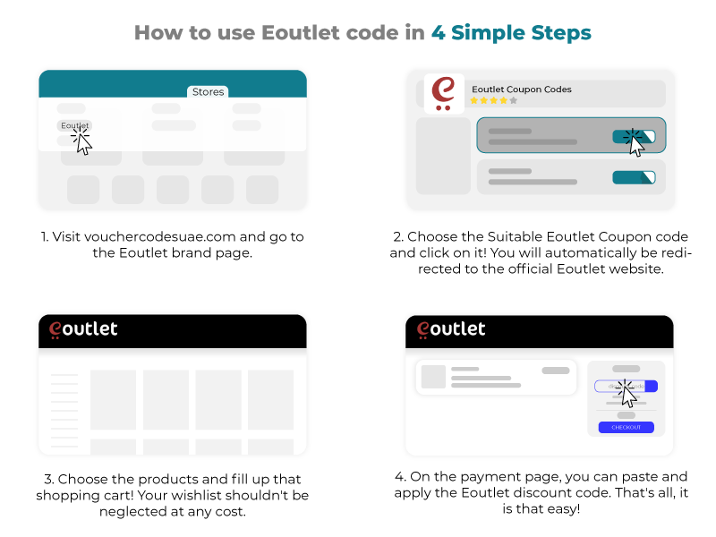 Eoutlet Promo Code