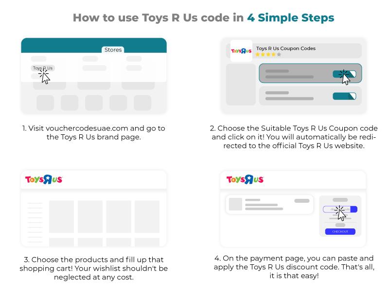Toys R Us Promo Code