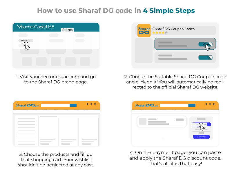 Sharaf DG Promo Code