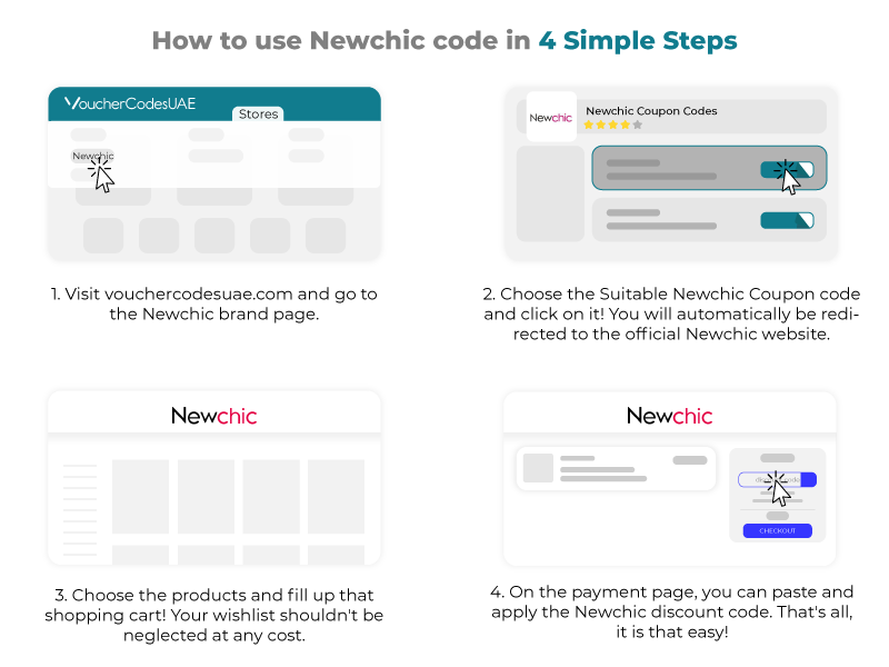 Newchic Promo Code
