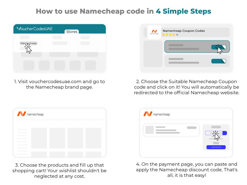Namecheap Promotional Code