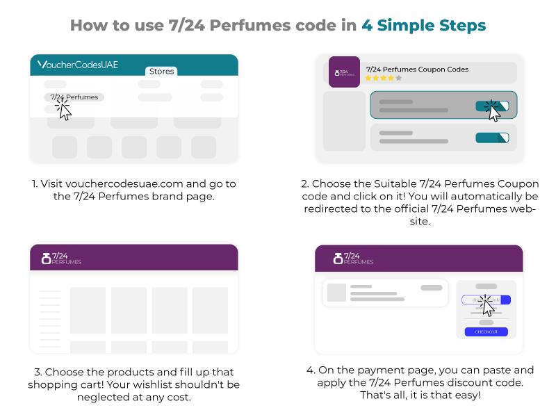 724 Perfumes Coupon Code