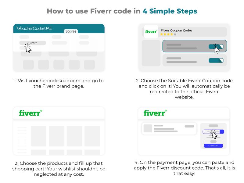 Fiverr Discount Code