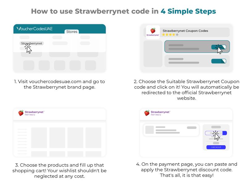 StrawberryNet Promo Code
