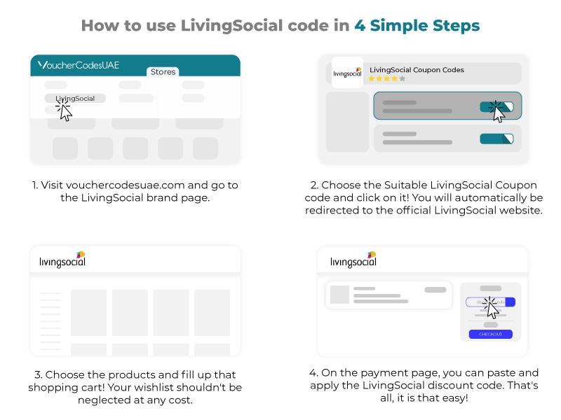 LivingSocial Promotional Code