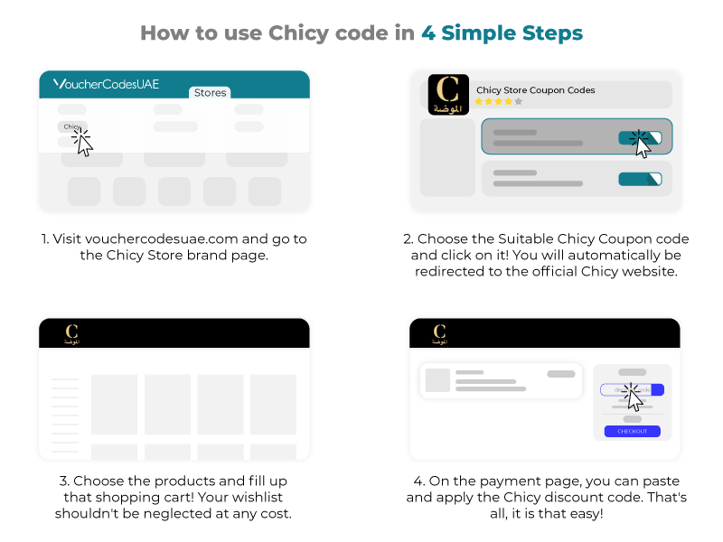 Chicy Coupon Codes