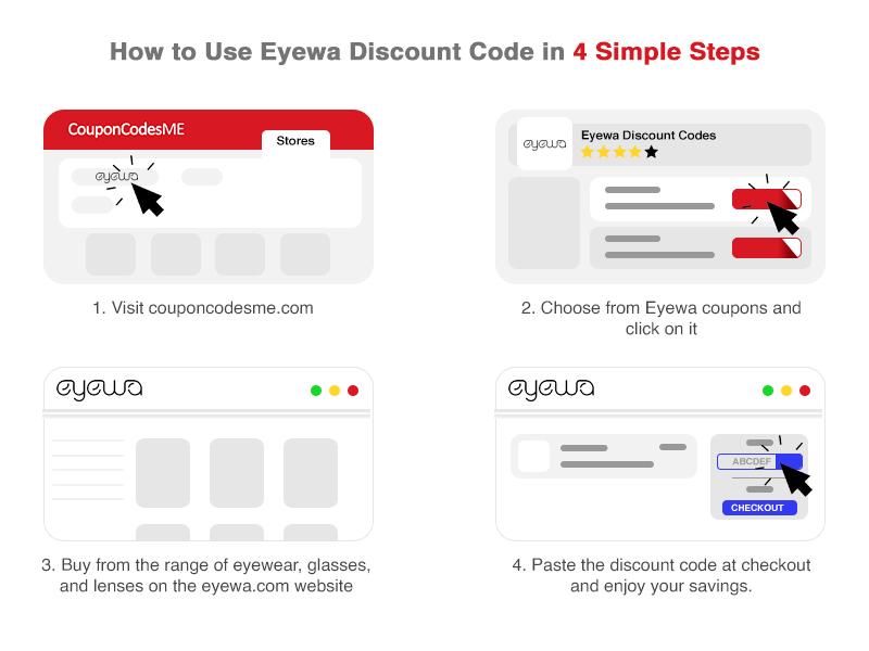 Eywea Discount Code