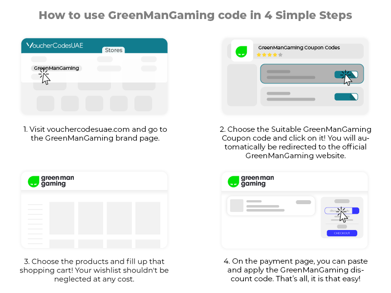 GreenManGaming Promotional Code