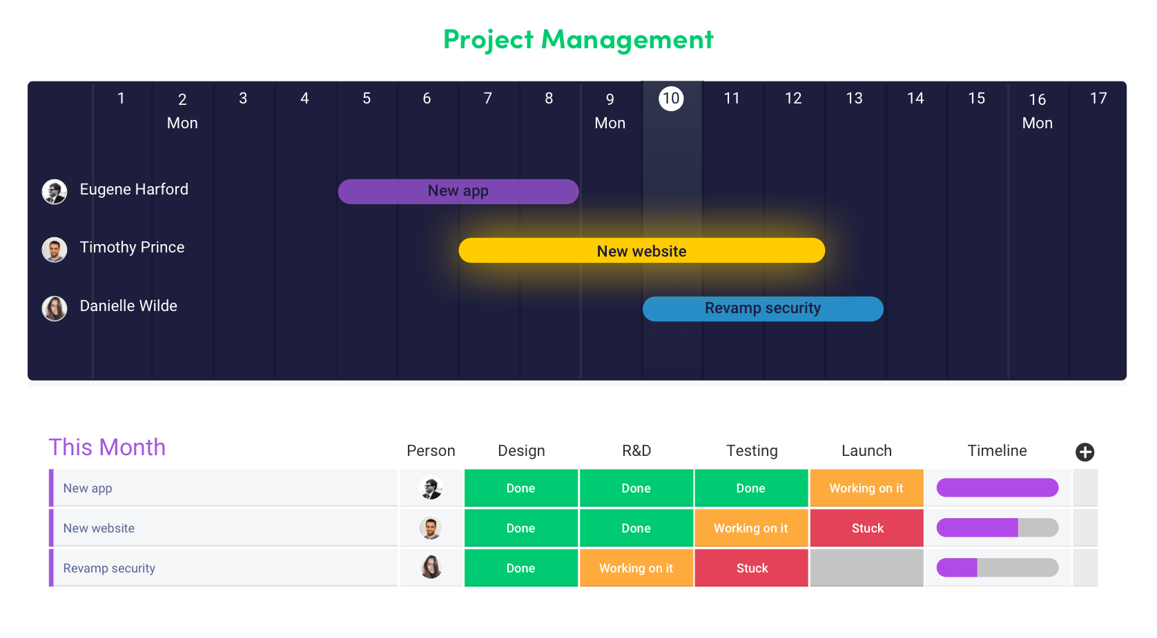 a3bf18ea-5ff2-4c4e-ba36-4f25224e6ecc_Timeline_v4tqhf Use monday.com to Boost Project Organization and Team Collaboration design tips
