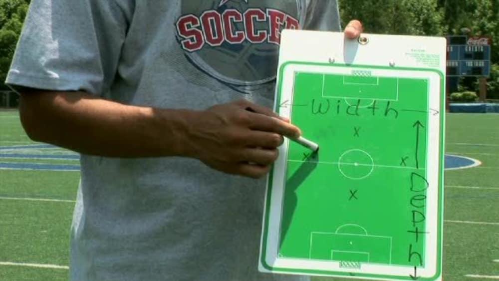 Soccer: Tactics