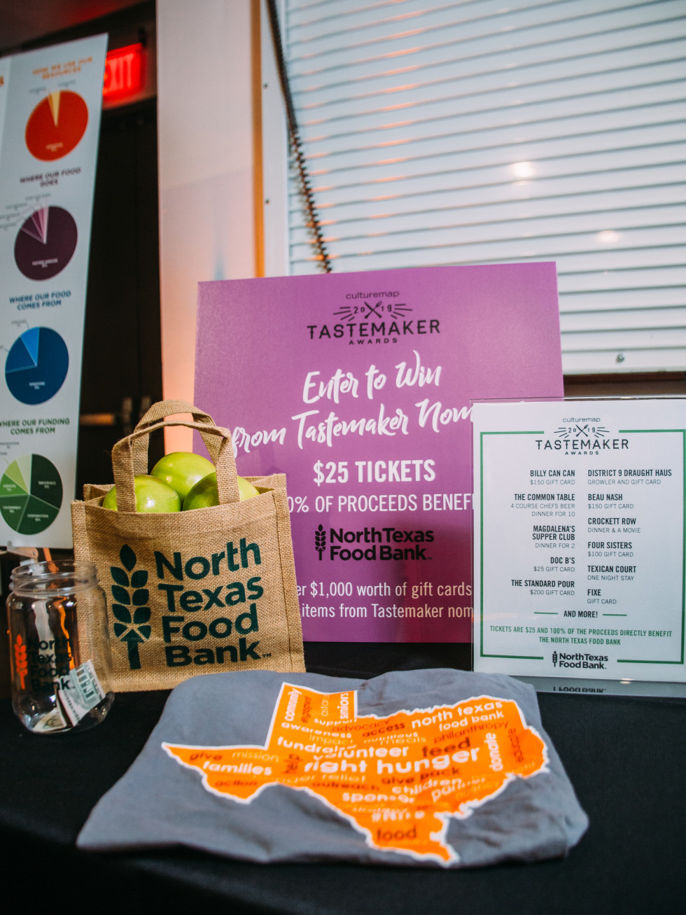 North Texas Food Bank, Tastemakers Dallas