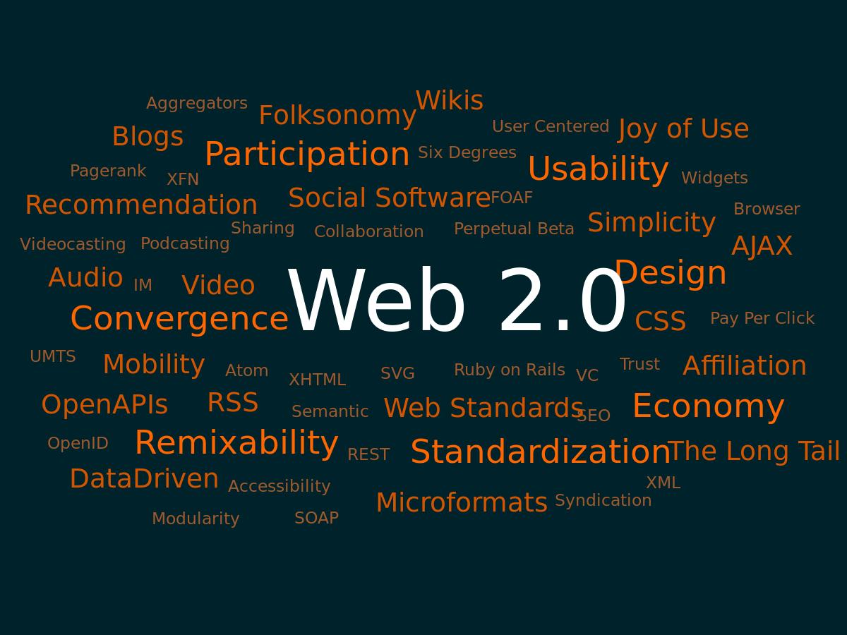 Web 2.0: Technology, Strategy, Community Q&A