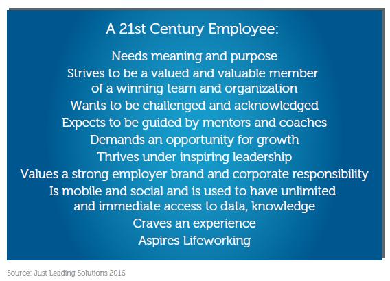 Karakteristike i potrebe djelatnika 21. stoljeća