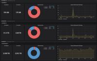 ESXi Datastores Overview