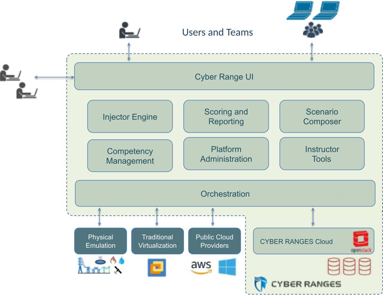 cybersecurity-upskilling-progression-and-experience