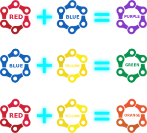 Red Blue and Other Colour Cyber Security Teams