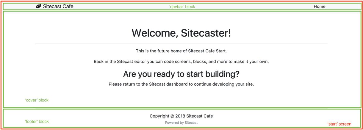 Sitecast Default Landing Page