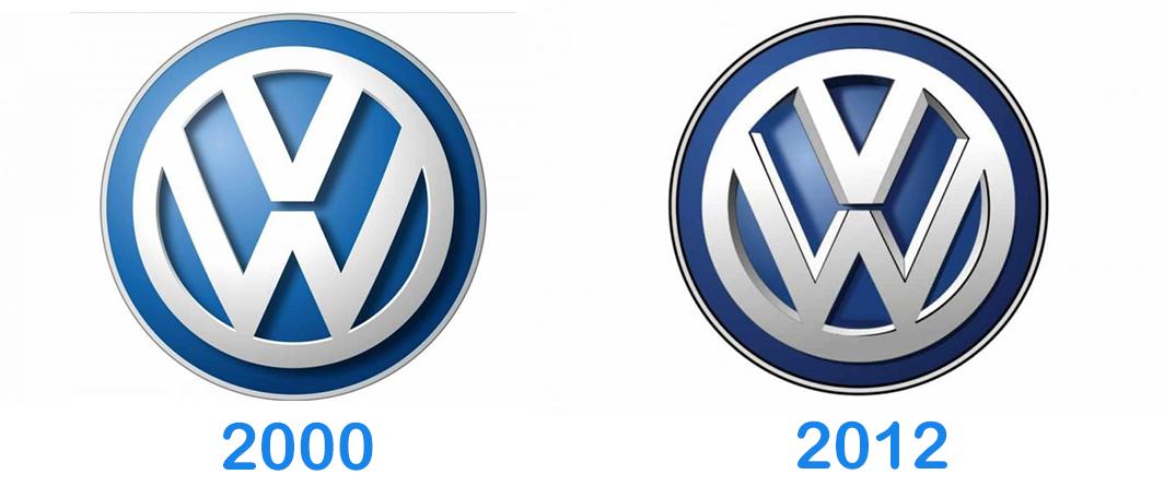logotipo volkswagen historia